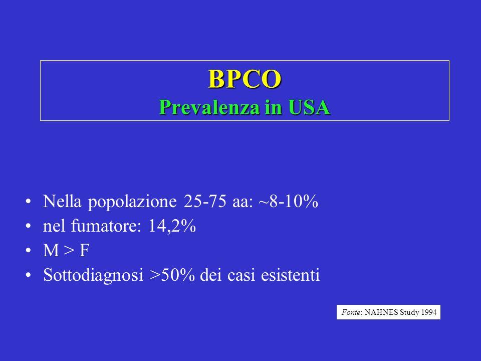 BPCO Prevalenza in USA Nella popolazione 25-75 aa: ~8-10%