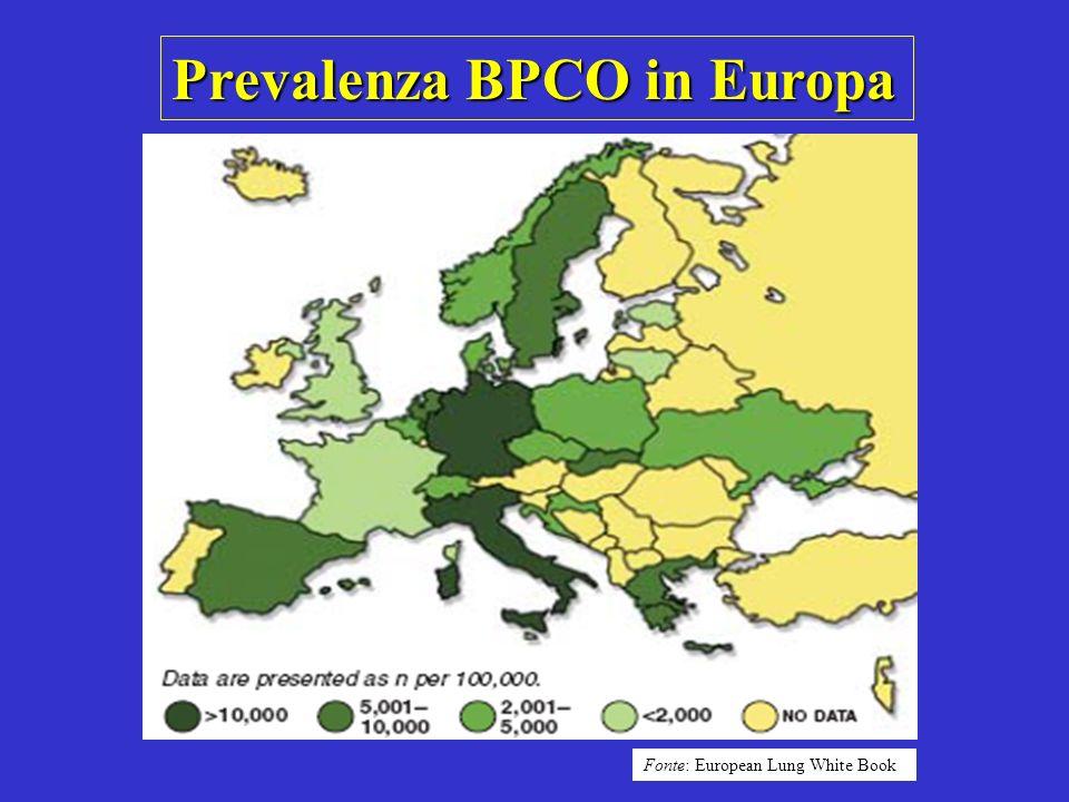 Prevalenza BPCO in Europa