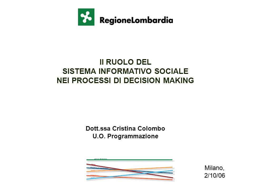 SISTEMA INFORMATIVO SOCIALE Dott.ssa Cristina Colombo