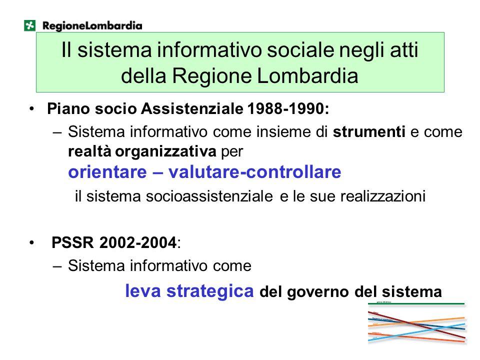 Il sistema informativo sociale negli atti della Regione Lombardia