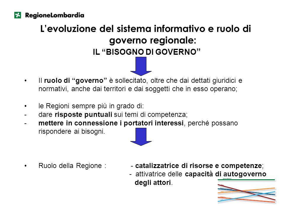 L'evoluzione del sistema informativo e ruolo di governo regionale: