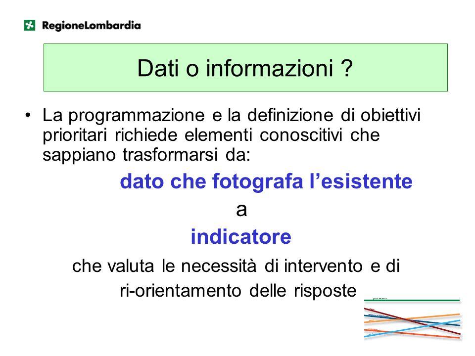 Dati o informazioni dato che fotografa l'esistente a indicatore