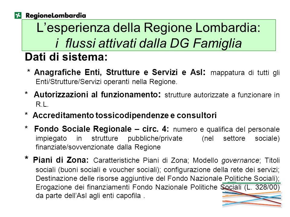 L'esperienza della Regione Lombardia: i flussi attivati dalla DG Famiglia