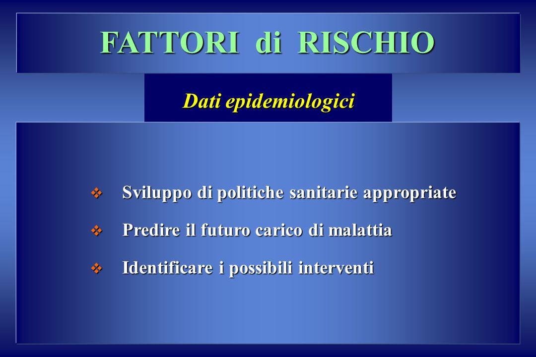 FATTORI di RISCHIO Dati epidemiologici