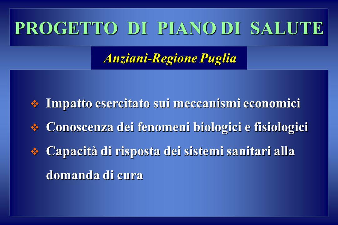 PROGETTO DI PIANO DI SALUTE Anziani-Regione Puglia