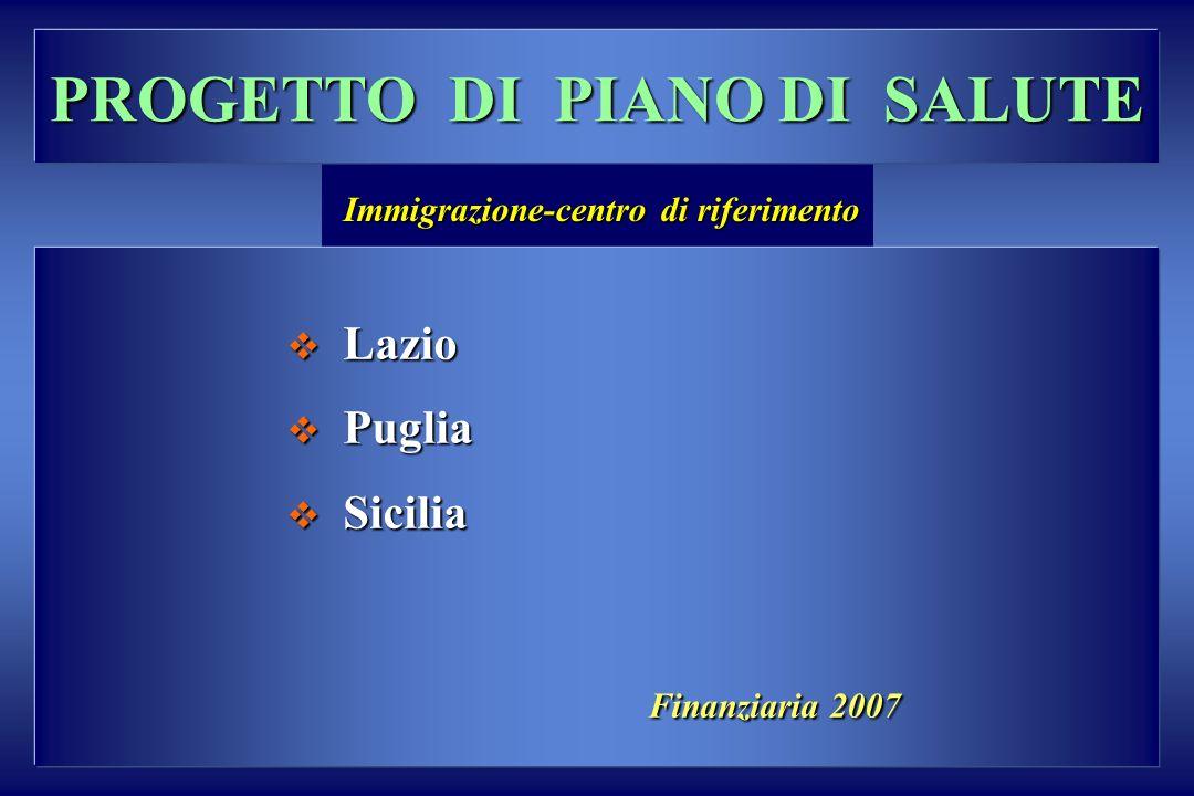 PROGETTO DI PIANO DI SALUTE Immigrazione-centro di riferimento