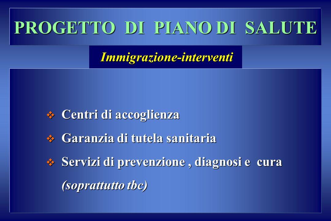PROGETTO DI PIANO DI SALUTE Immigrazione-interventi