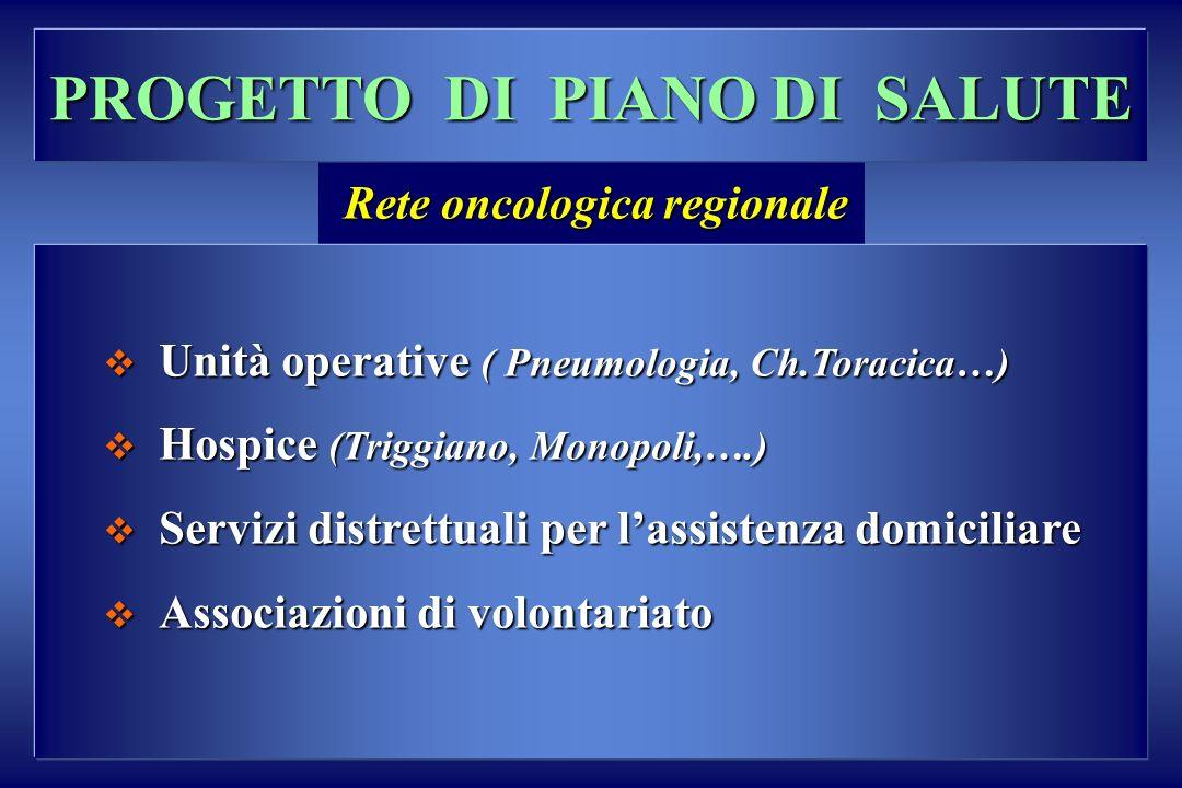 PROGETTO DI PIANO DI SALUTE Rete oncologica regionale