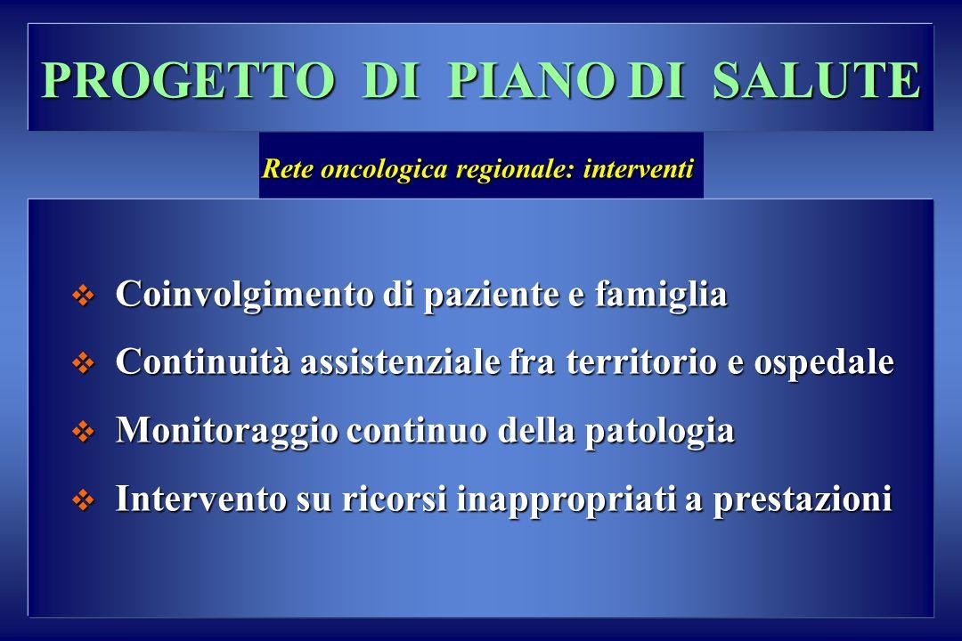 PROGETTO DI PIANO DI SALUTE Rete oncologica regionale: interventi