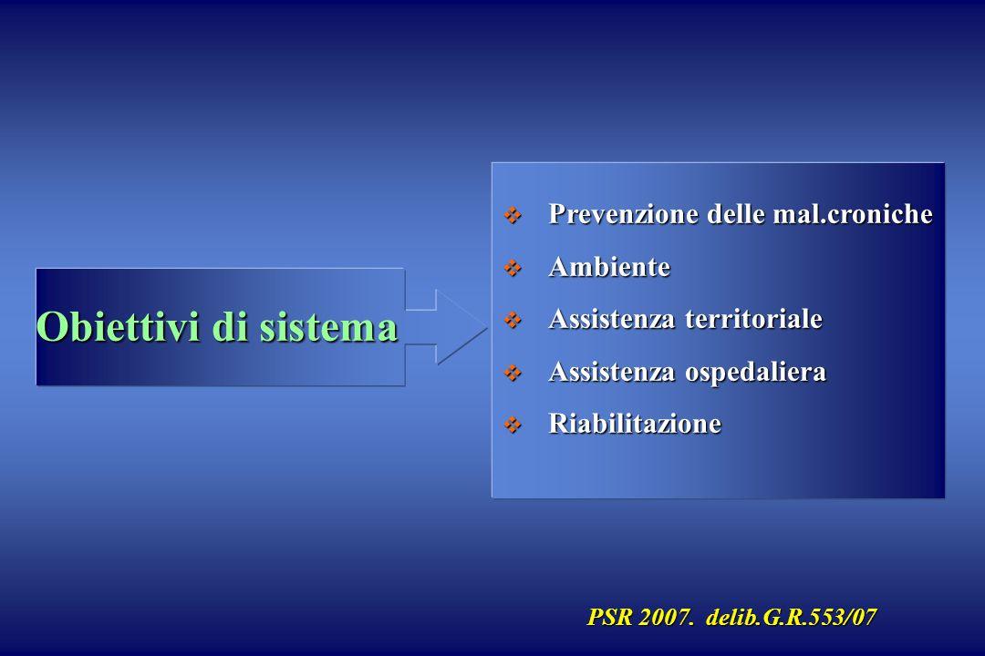 Obiettivi di sistema Prevenzione delle mal.croniche Ambiente