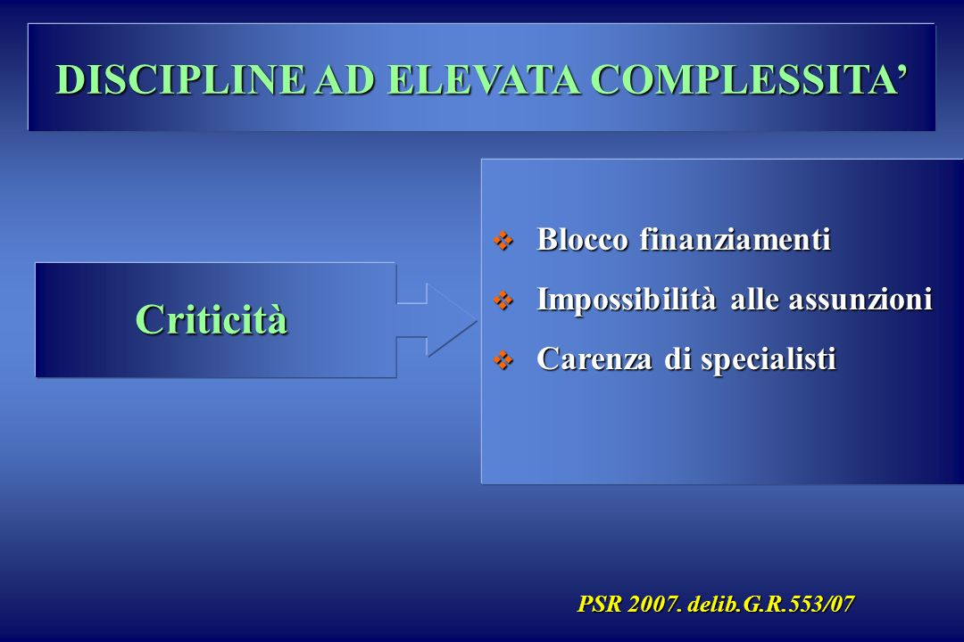 DISCIPLINE AD ELEVATA COMPLESSITA'