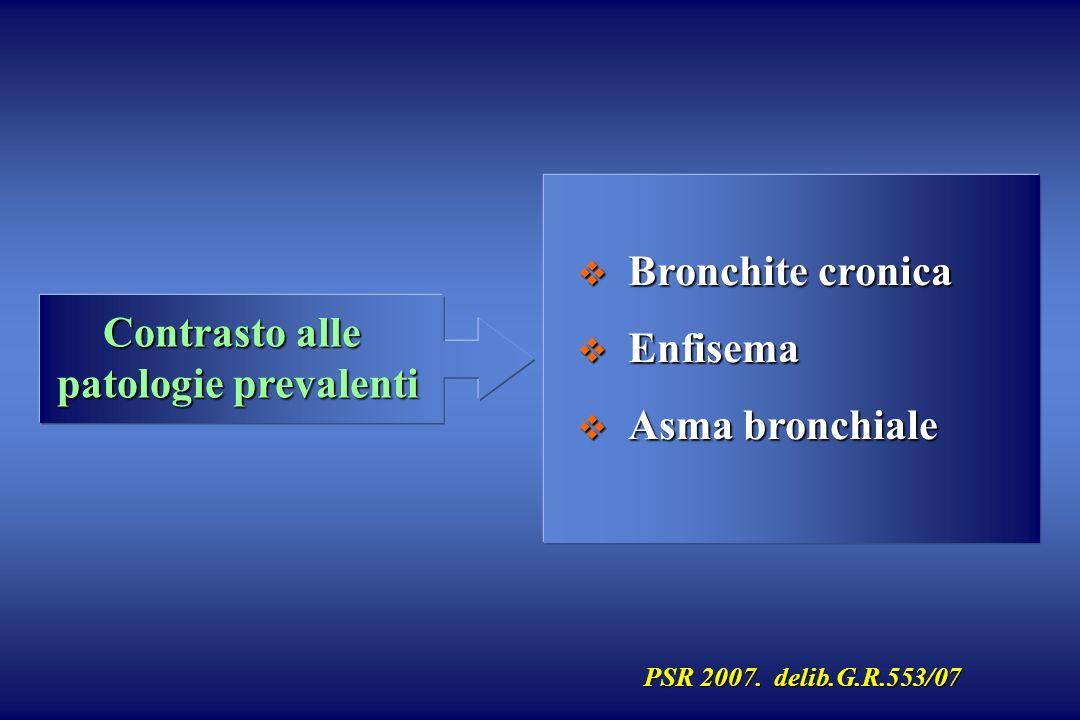 Contrasto alle patologie prevalenti