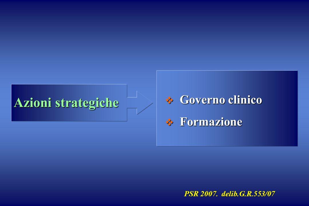 Azioni strategiche Governo clinico Formazione