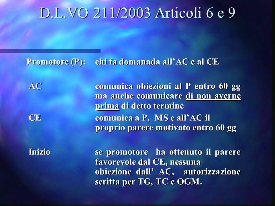 D.L.VO 211/2003 Articoli 6 e 9 Promotore (P): chi fa domanada all'AC e al CE.