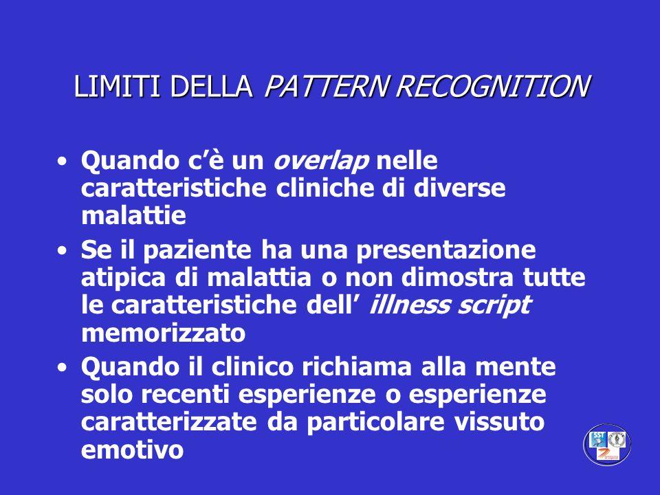 LIMITI DELLA PATTERN RECOGNITION