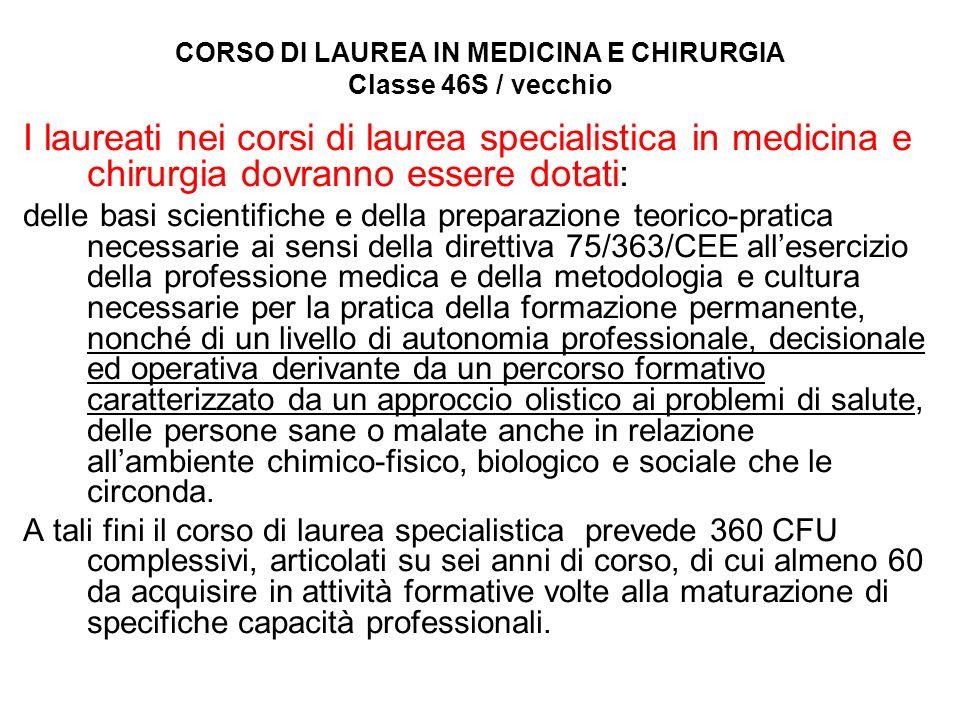 CORSO DI LAUREA IN MEDICINA E CHIRURGIA Classe 46S / vecchio