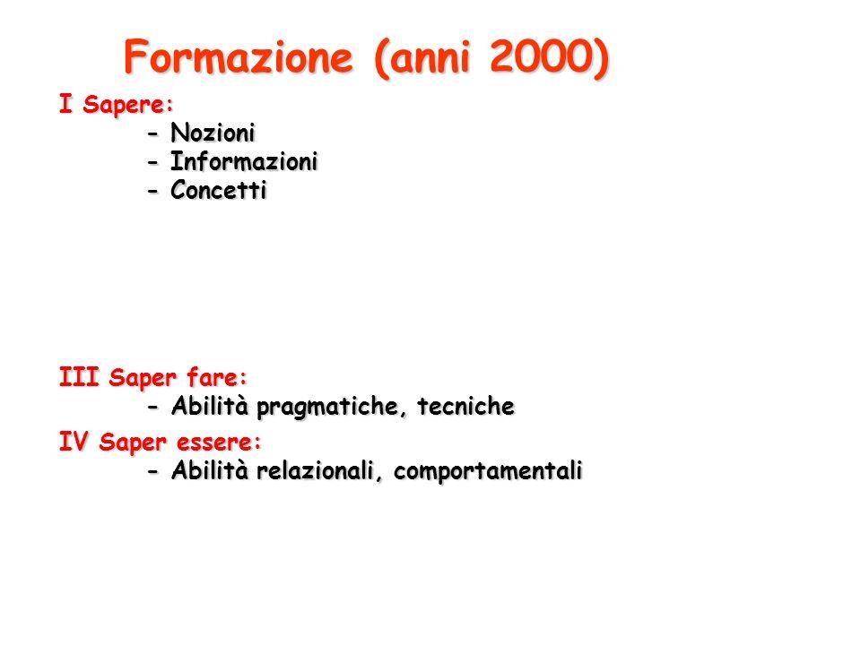 Formazione (anni 2000) I Sapere: - Nozioni - Informazioni - Concetti