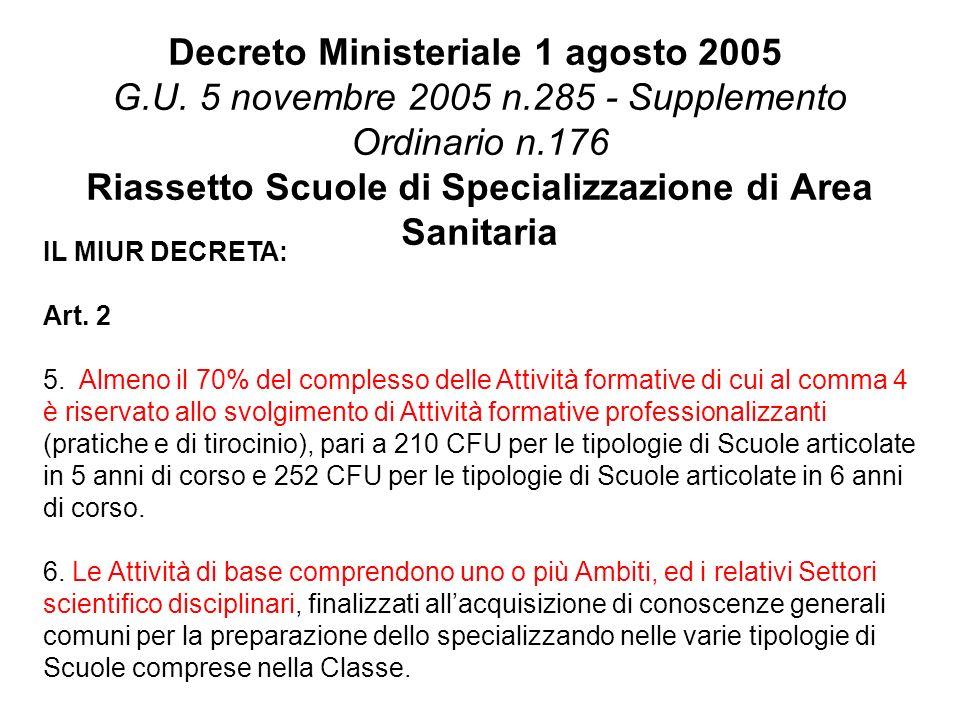 Decreto Ministeriale 1 agosto 2005 G. U. 5 novembre 2005 n