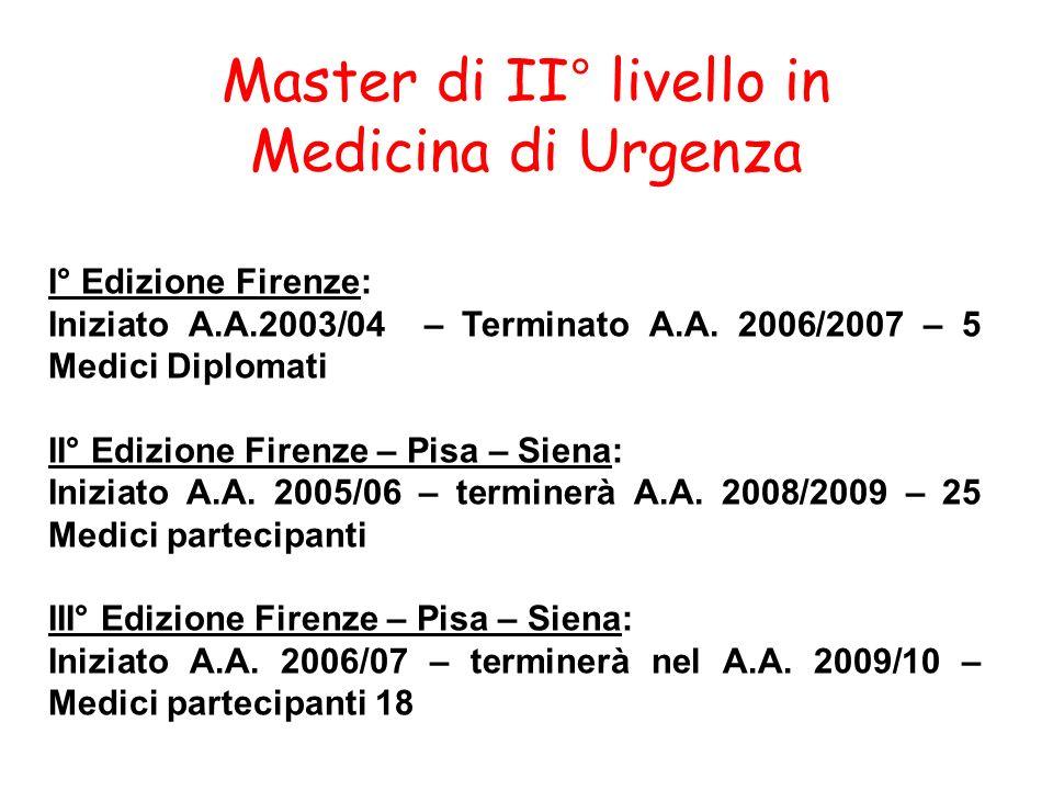 Master di II° livello in Medicina di Urgenza