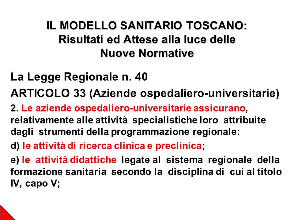 ARTICOLO 33 (Aziende ospedaliero-universitarie)