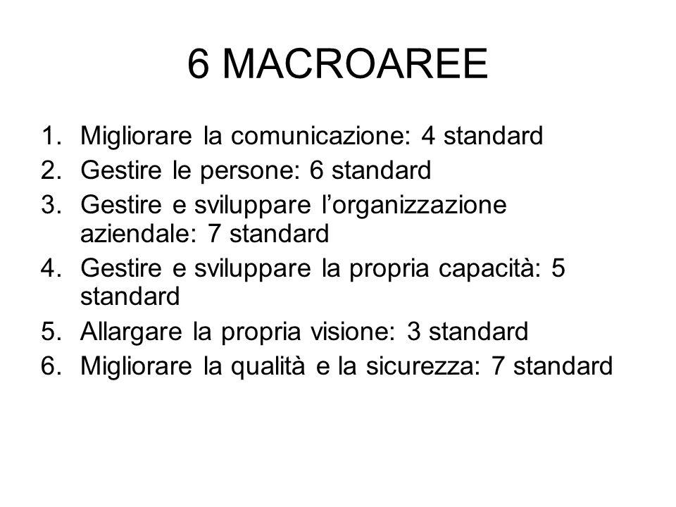 6 MACROAREE Migliorare la comunicazione: 4 standard