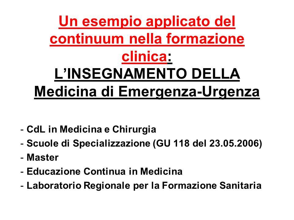 Un esempio applicato del continuum nella formazione clinica: L'INSEGNAMENTO DELLA Medicina di Emergenza-Urgenza