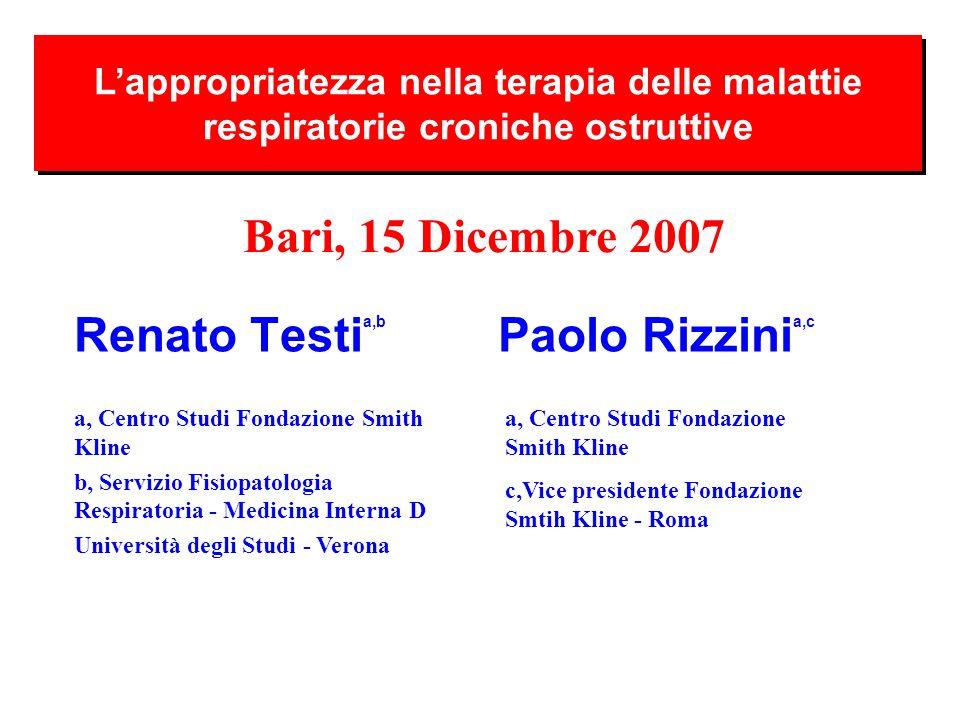 Renato Testia,b Paolo Rizzinia,c