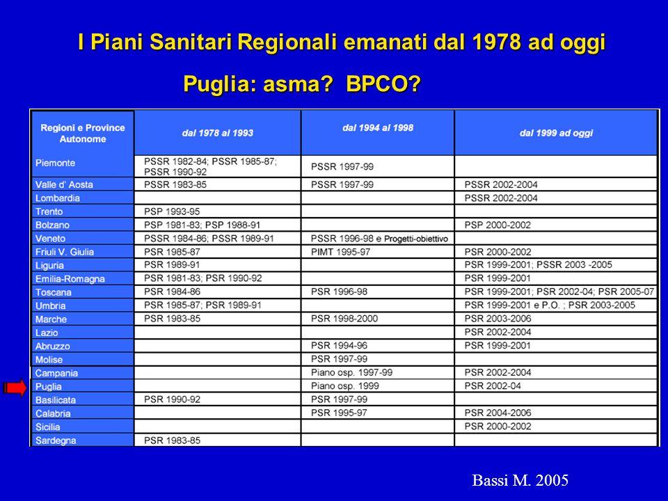 I Piani Sanitari Regionali emanati dal 1978 ad oggi