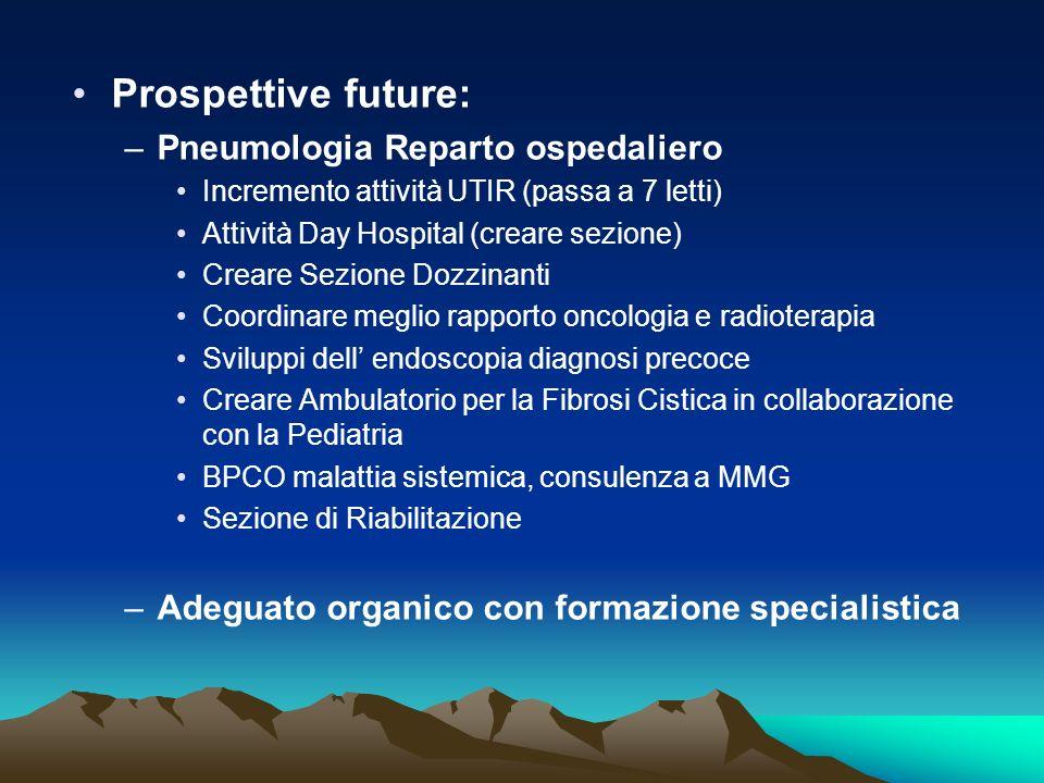 Prospettive future: Pneumologia Reparto ospedaliero