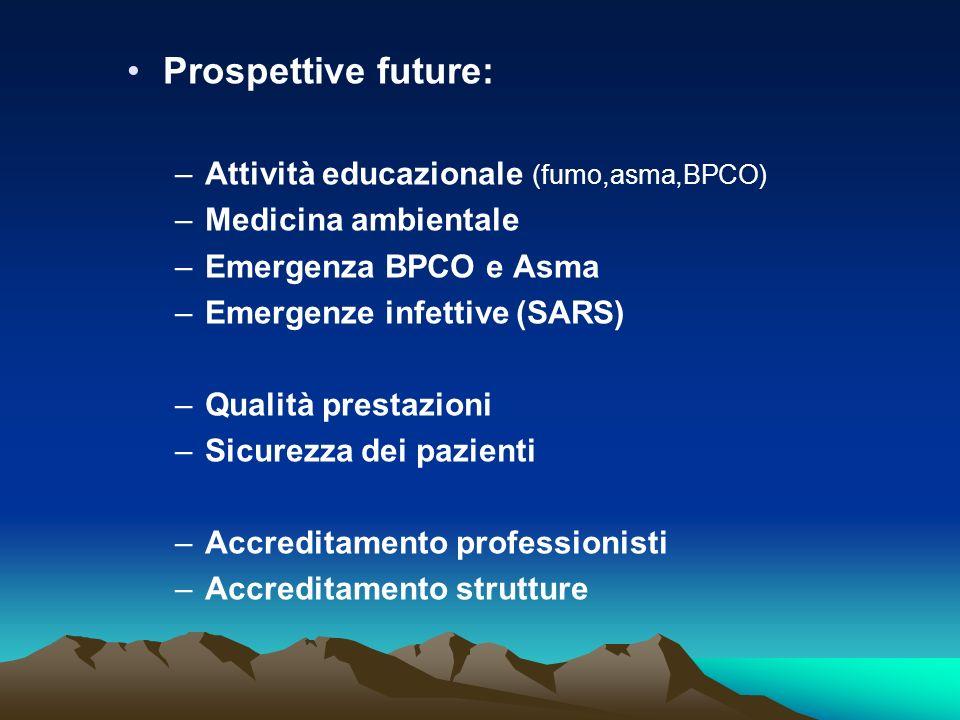 Prospettive future: Attività educazionale (fumo,asma,BPCO)