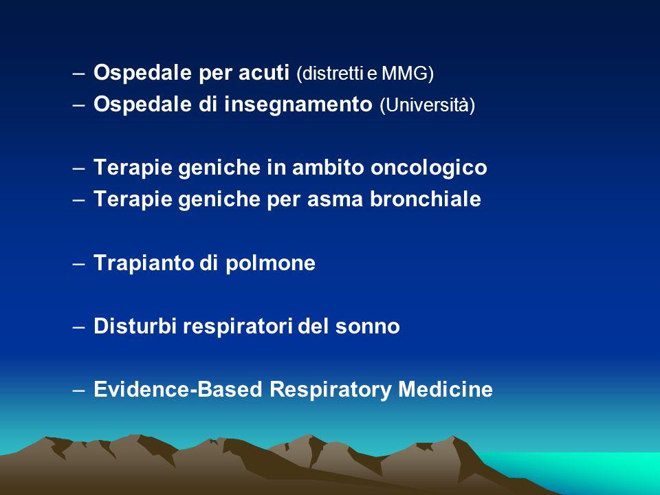 Ospedale per acuti (distretti e MMG)