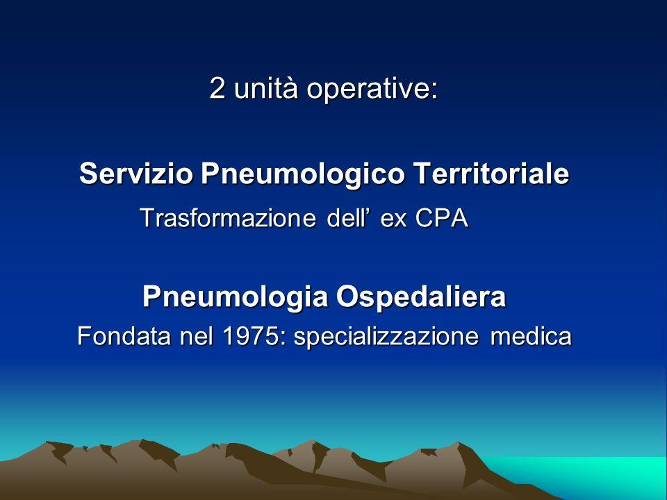 Servizio Pneumologico Territoriale Pneumologia Ospedaliera