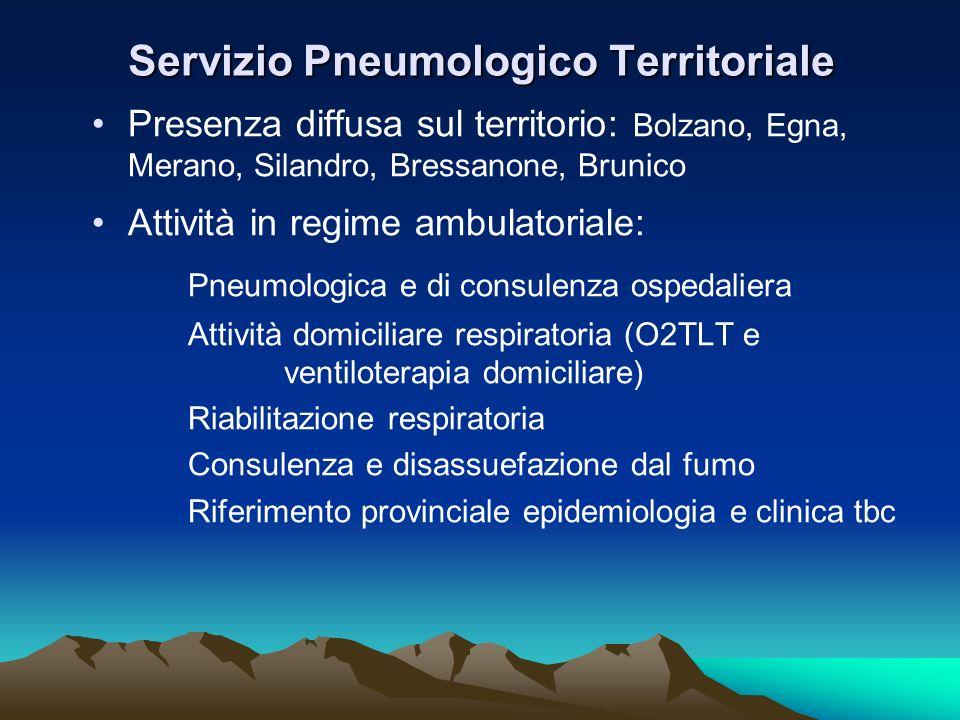 Servizio Pneumologico Territoriale