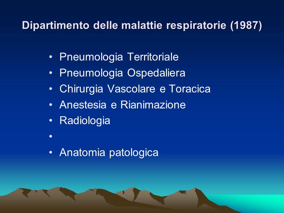 Dipartimento delle malattie respiratorie (1987)