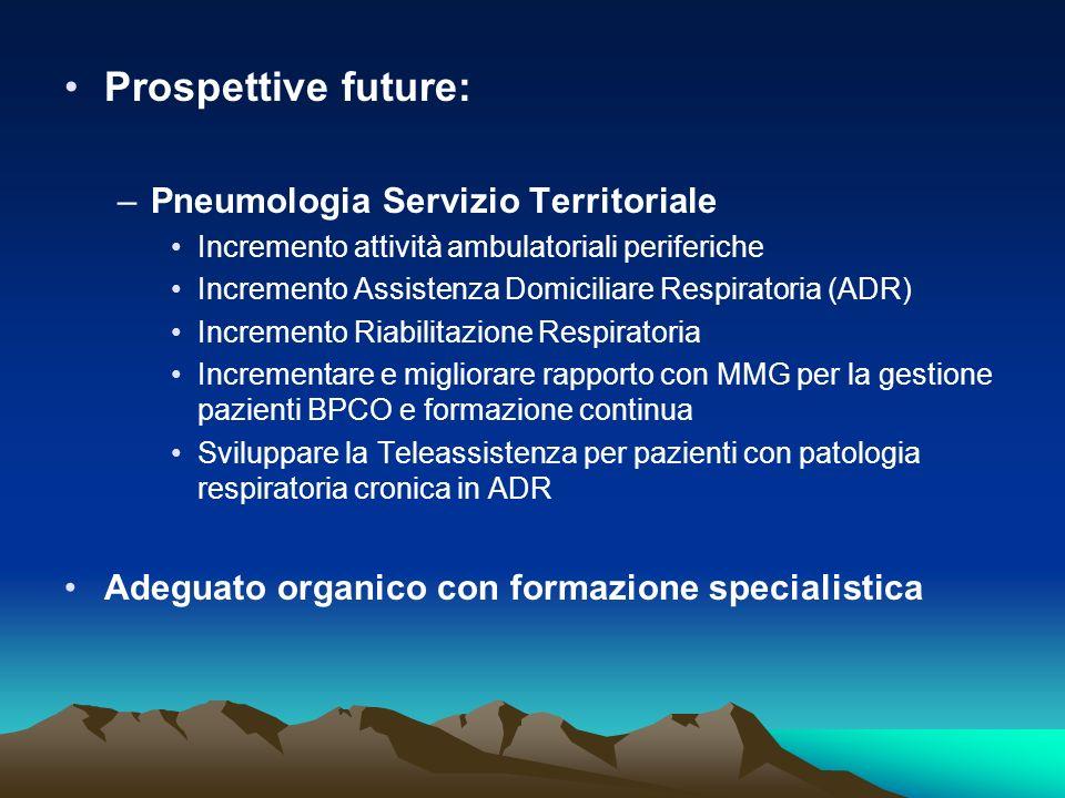 Prospettive future: Pneumologia Servizio Territoriale