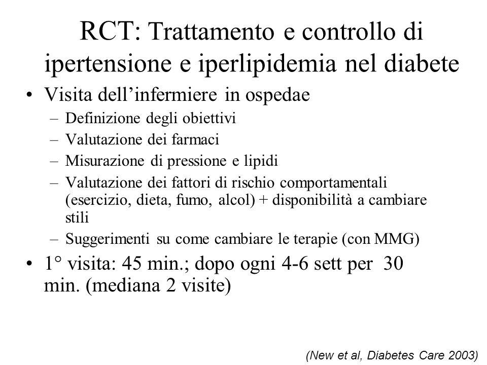 RCT: Trattamento e controllo di ipertensione e iperlipidemia nel diabete