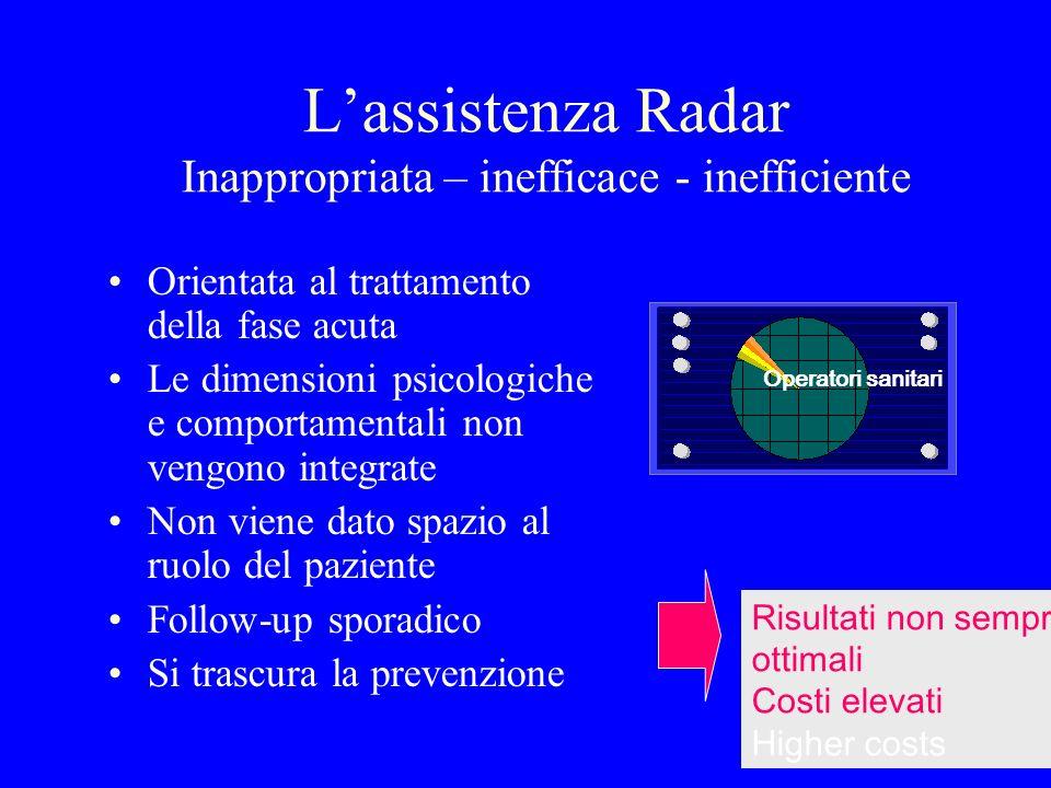 L'assistenza Radar Inappropriata – inefficace - inefficiente