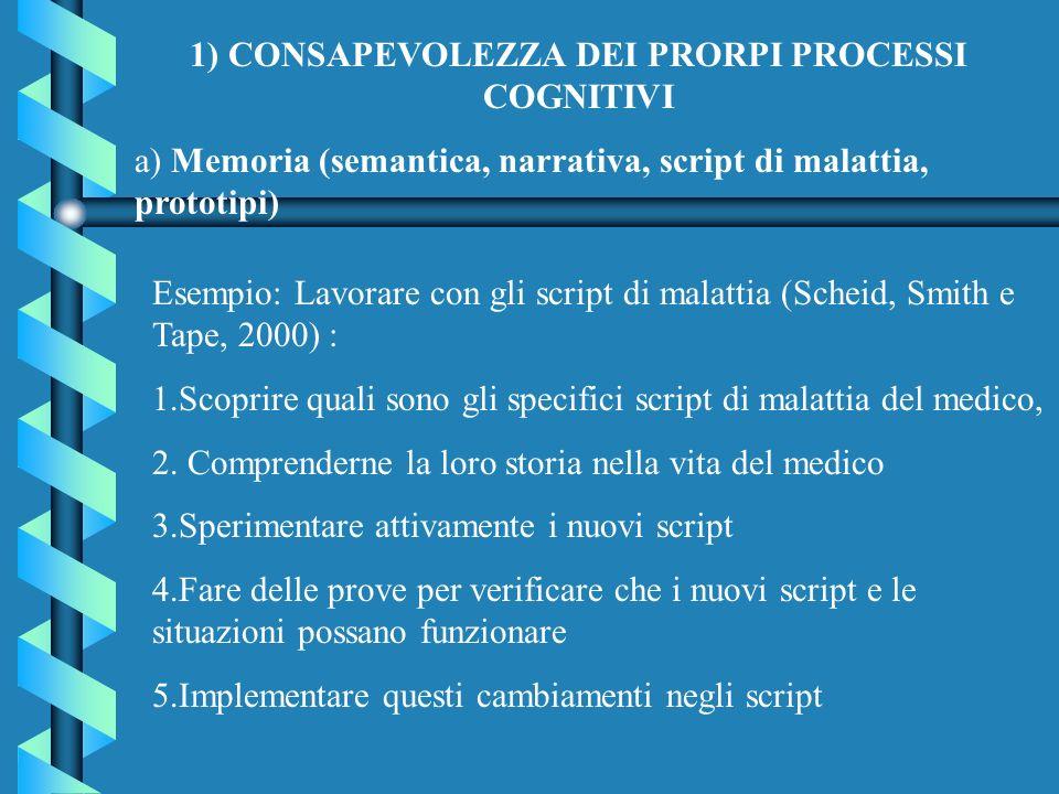 1) CONSAPEVOLEZZA DEI PRORPI PROCESSI COGNITIVI