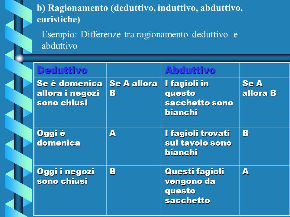 b) Ragionamento (deduttivo, induttivo, abduttivo, euristiche)