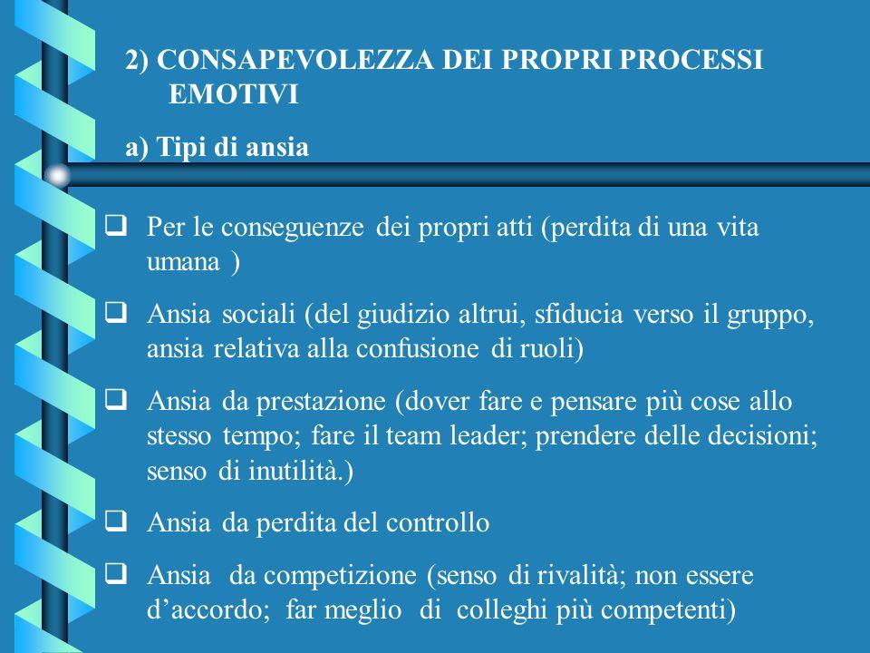 2) CONSAPEVOLEZZA DEI PROPRI PROCESSI EMOTIVI