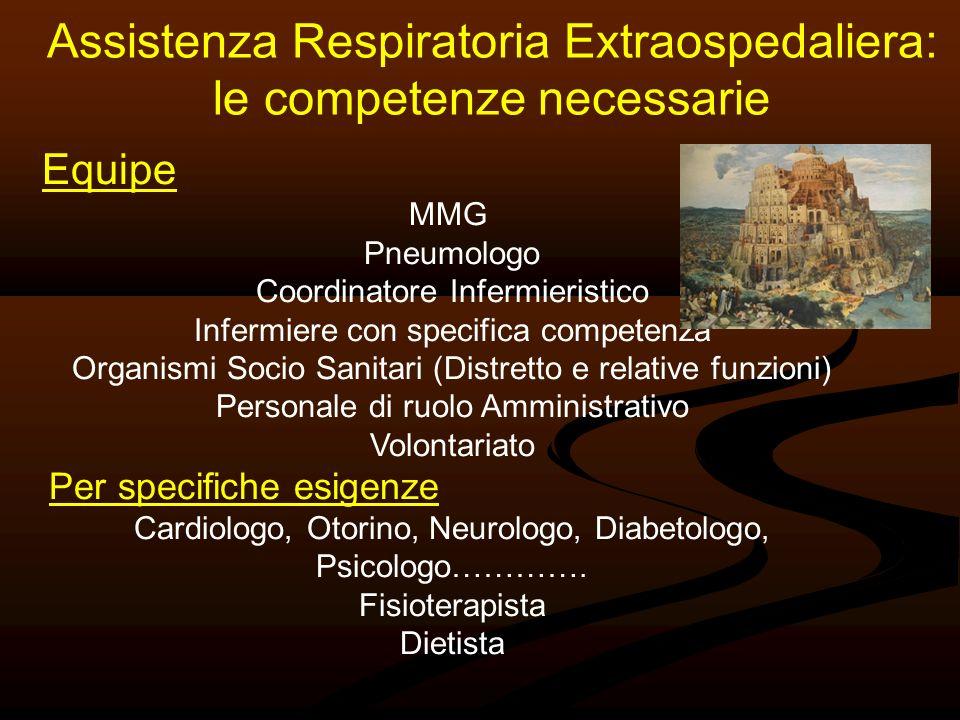 Assistenza Respiratoria Extraospedaliera: le competenze necessarie
