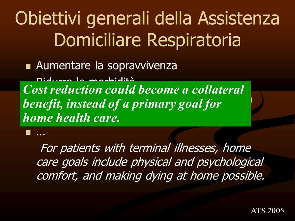 Obiettivi generali della Assistenza Domiciliare Respiratoria