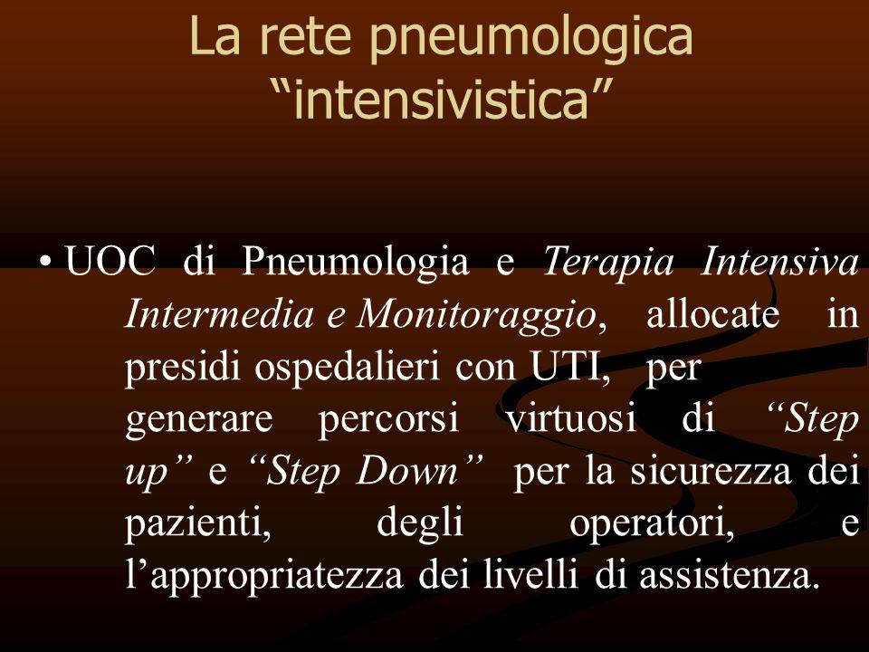 La rete pneumologica intensivistica