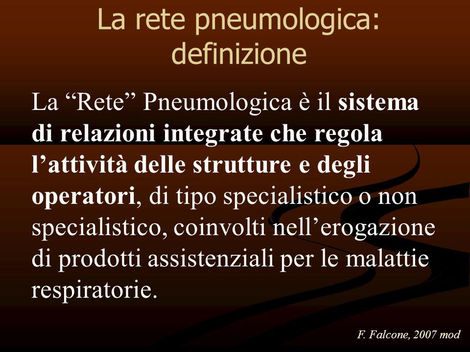 La rete pneumologica: definizione