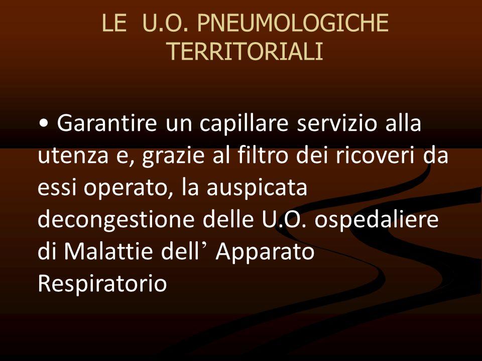 LE U.O. PNEUMOLOGICHE TERRITORIALI