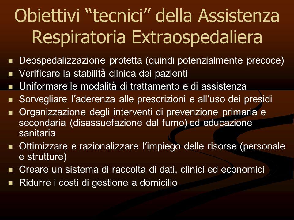 Obiettivi tecnici della Assistenza Respiratoria Extraospedaliera