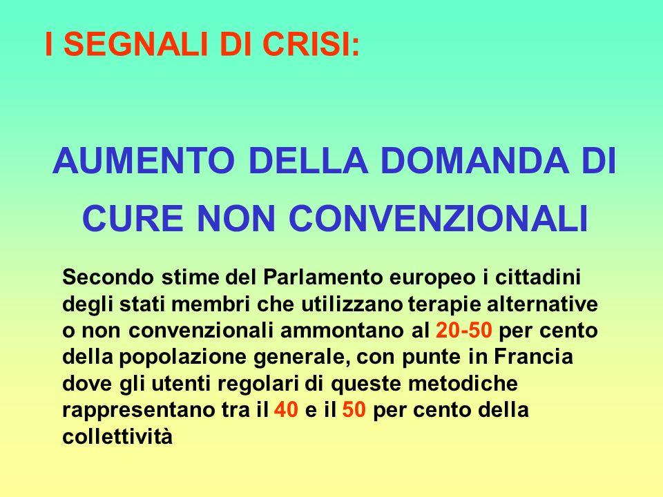 AUMENTO DELLA DOMANDA DI CURE NON CONVENZIONALI