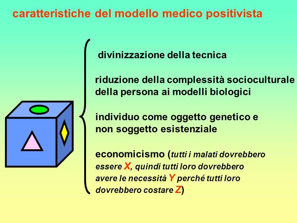caratteristiche del modello medico positivista
