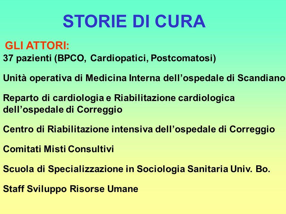 STORIE DI CURA GLI ATTORI: