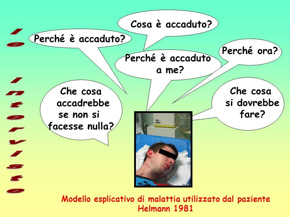 Modello esplicativo di malattia utilizzato dal paziente